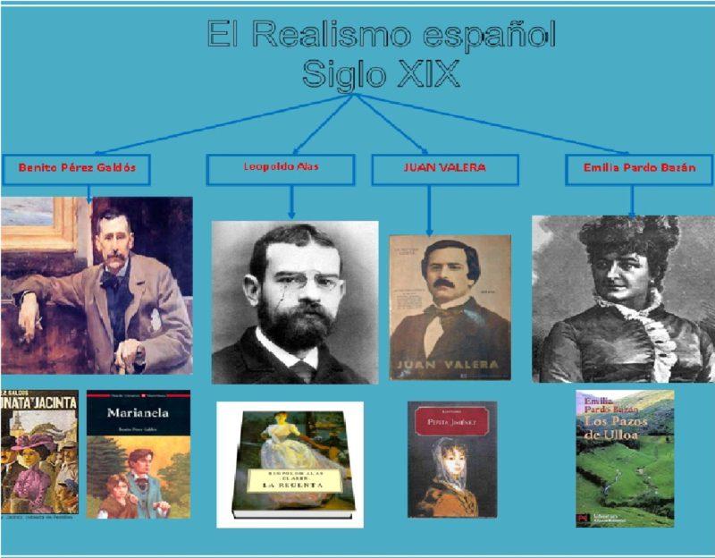 Представители реализма испанской литературы