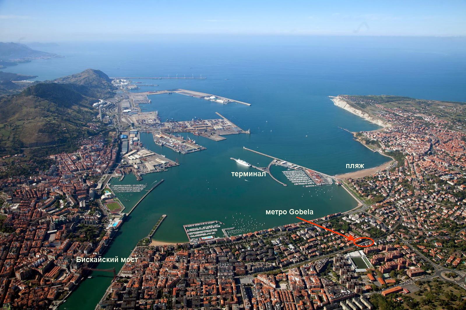 Круизный порт в Бильбао